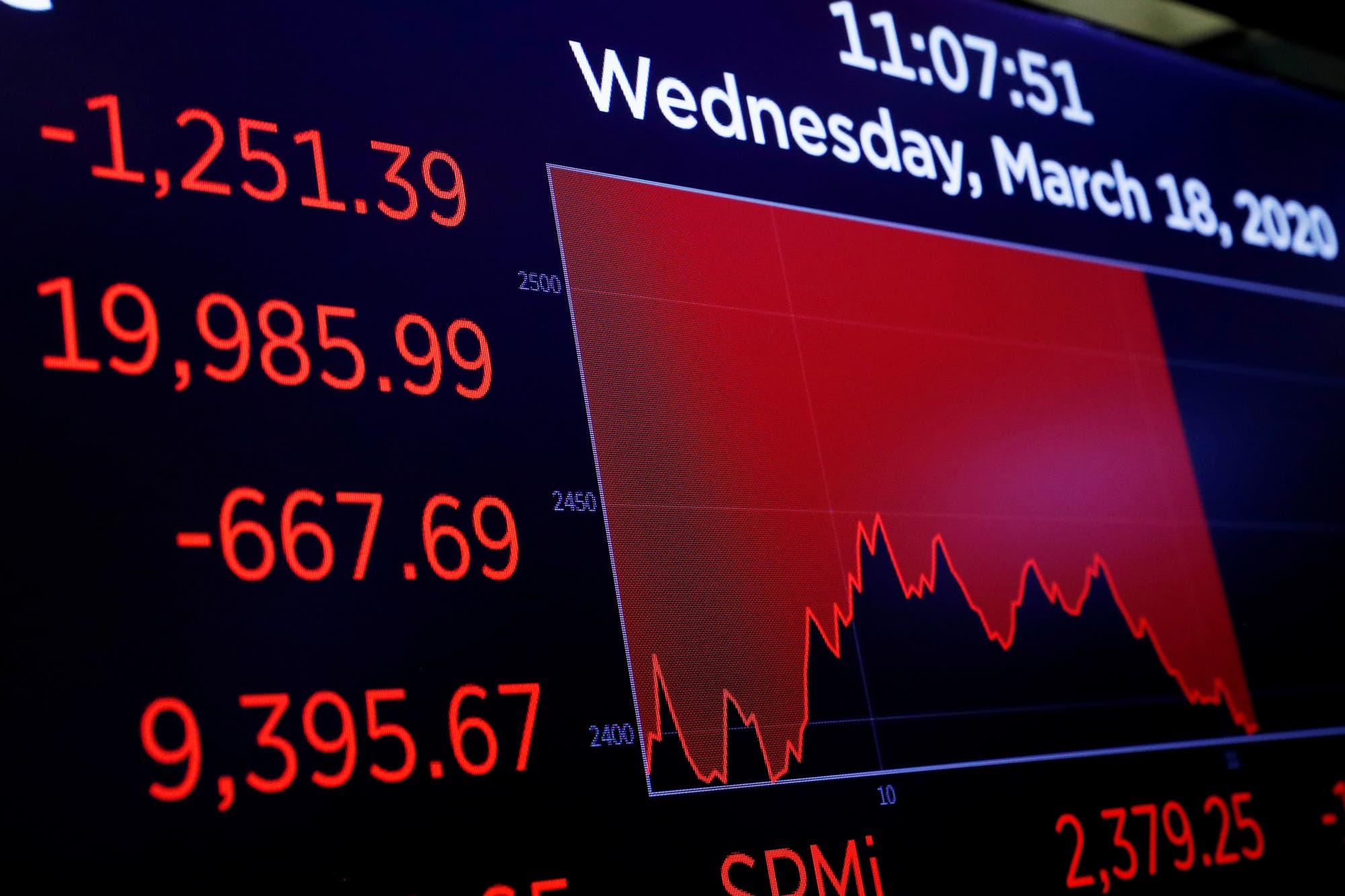 Mercados: por qué bajan las acciones argentinas y sube el riesgo país hasta casi 1500 puntos